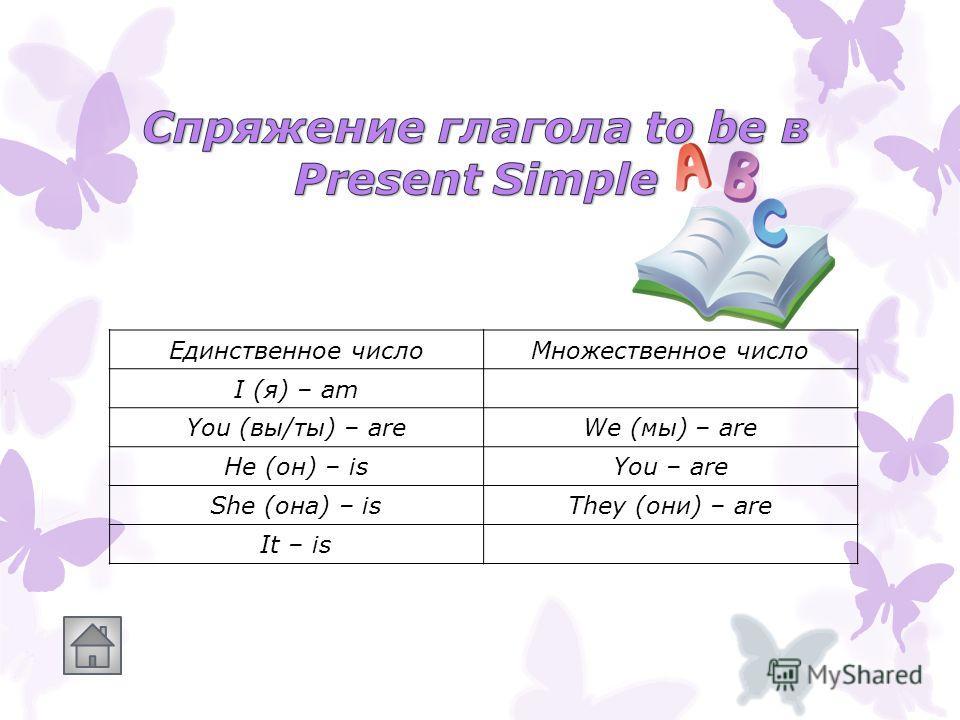 Единственное число Множественное число I (я) – am You (вы/ты) – areWe (мы) – are He (он) – isYou – are She (она) – isThey (они) – are It – is