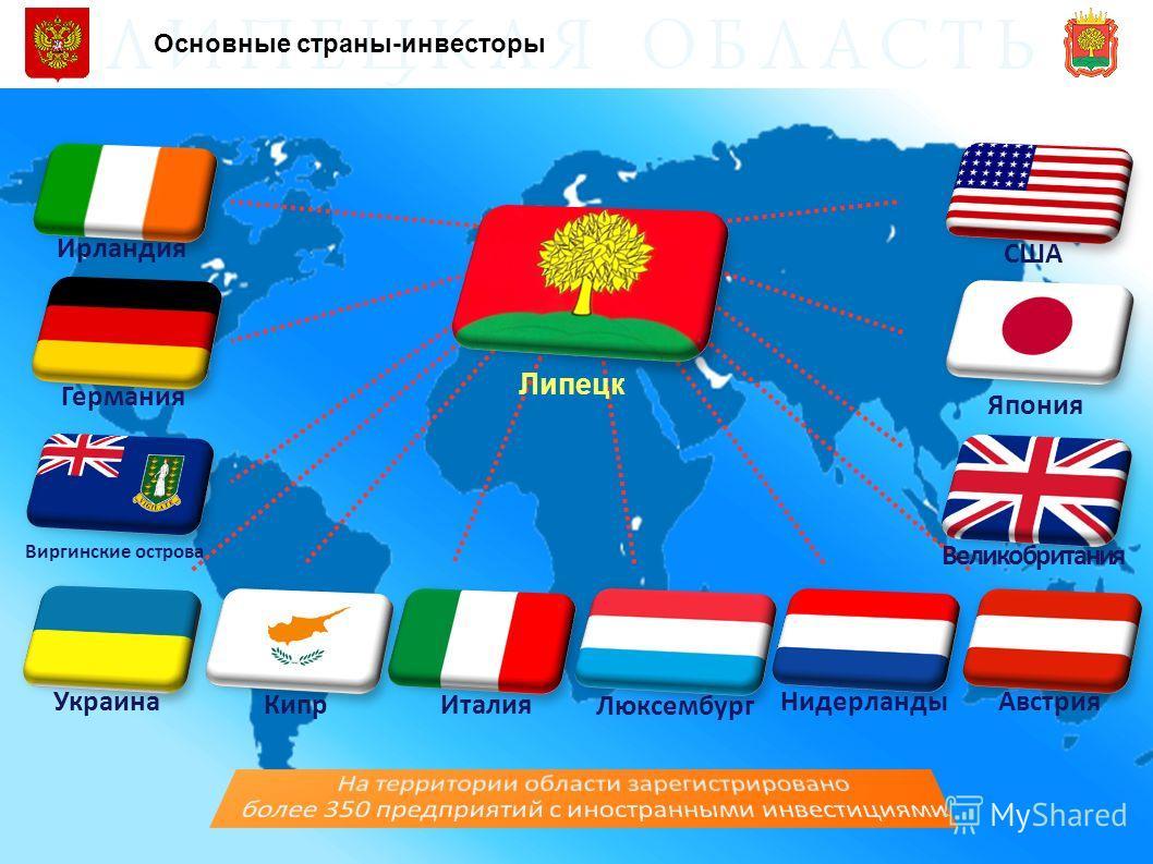 Основные страны-инвесторы США Ирландия Германия Кипр Италия Нидерланды Украина США Липецк Австрия Великобритания Виргинские острова Япония Люксембург