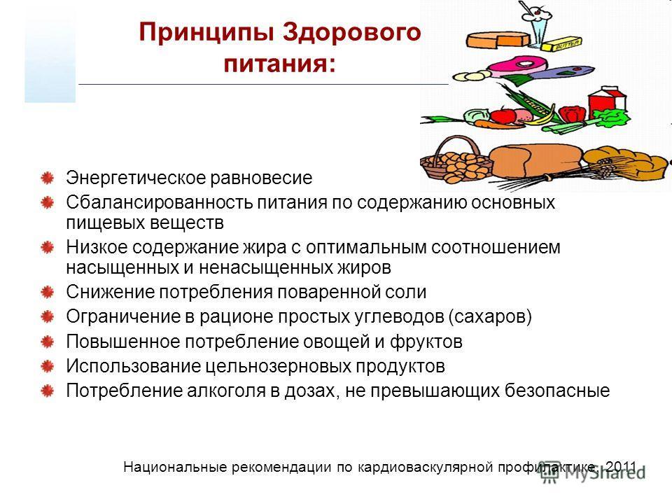 Принципы Здорового питания: Энергетическое равновесие Сбалансированность питания по содержанию основных пищевых веществ Низкое содержание жира с оптимальным соотношением насыщенных и ненасыщенных жиров Снижение потребления поваренной соли Ограничение