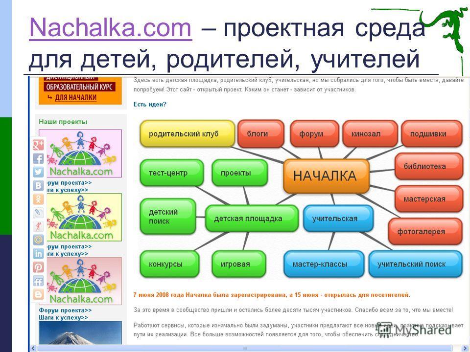 Nachalka.comNachalka.com – проектная среда для детей, родителей, учителей