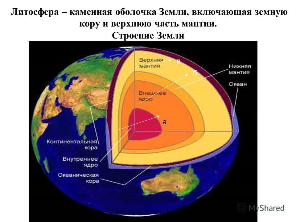 Литосфера – каменная оболочка Земли, включающая земную кору и верхнюю часть мантии. Строение Земли в б а