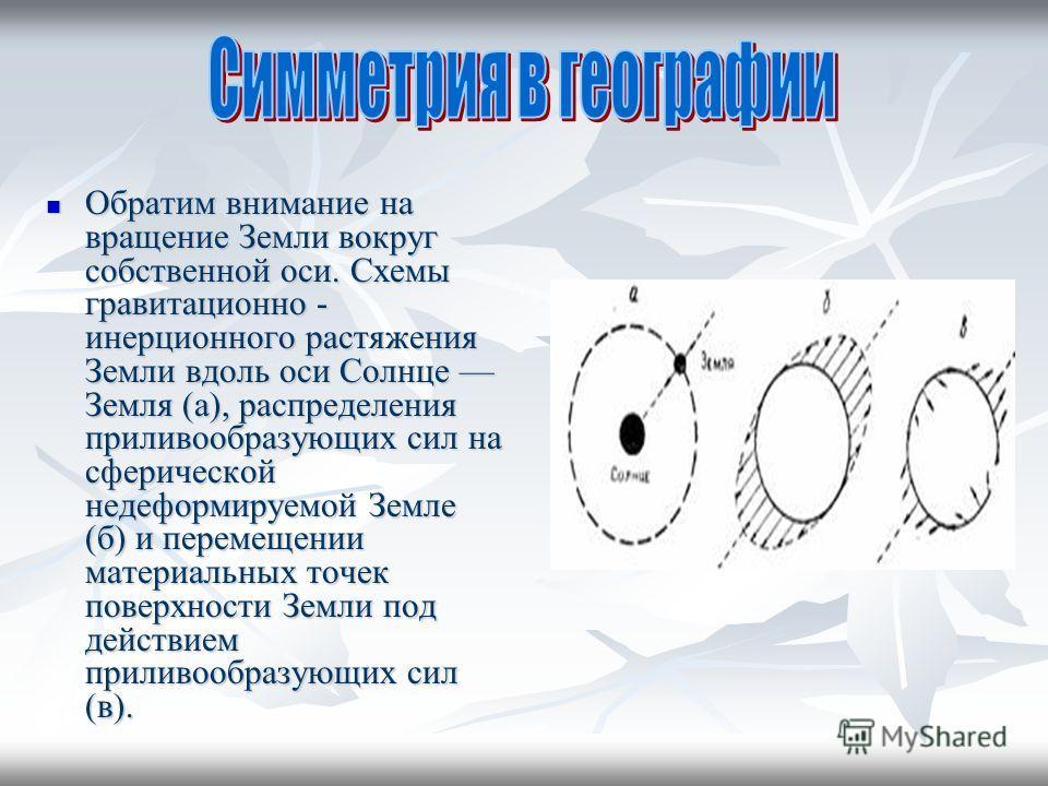 Обратим внимание на вращение Земли вокруг собственной оси. Схемы гравитационно - инерционного растяжения Земли вдоль оси Солнце Земля (а), распределения приливообразующих сил на сферической недеформируемой Земле (б) и перемещении материальных точек п