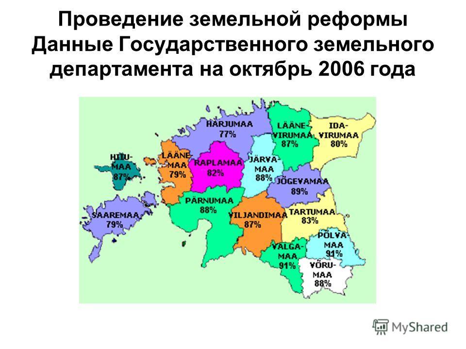 Проведение земельной реформы Данные Государственного земельного департамента на октябрь 2006 года