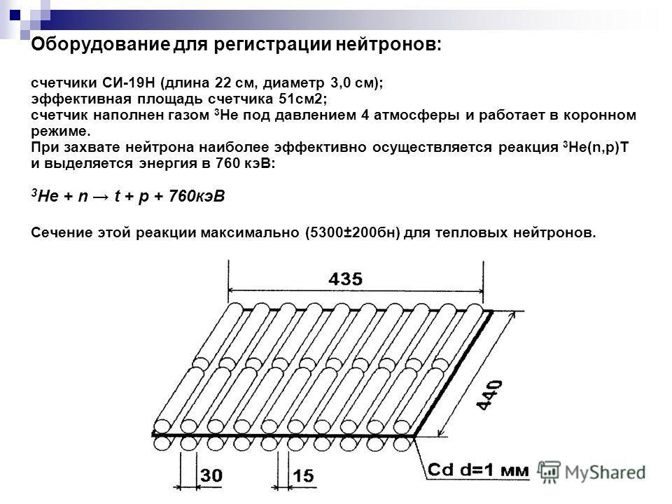 Оборудование для регистрации нейтронов: счетчики СИ-19Н (длина 22 см, диаметр 3,0 см); эффективная площадь счетчика 51 см 2; счетчик наполнен газом 3 Не под давлением 4 атмосферы и работает в коронном режиме. При захвате нейтрона наиболее эффективно
