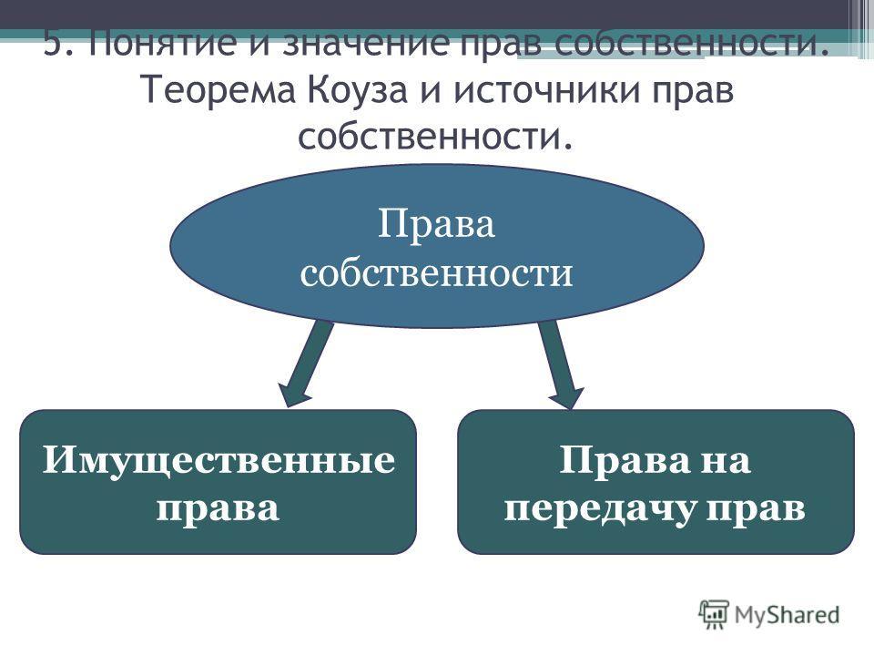 Права собственности Имущественные права Права на передачу прав 5. Понятие и значение прав собственности. Теорема Коуза и источники прав собственности.