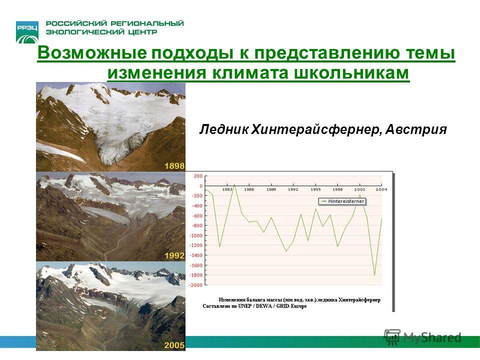 Возможные подходы к представлению темы изменения климата школьникам Ледник Хинтерайсфернер, Австрия