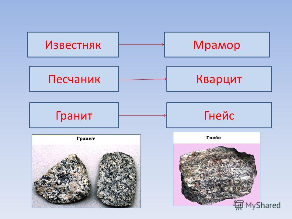 Известняк Песчаник Гранит Мрамор Кварцит Гнейс
