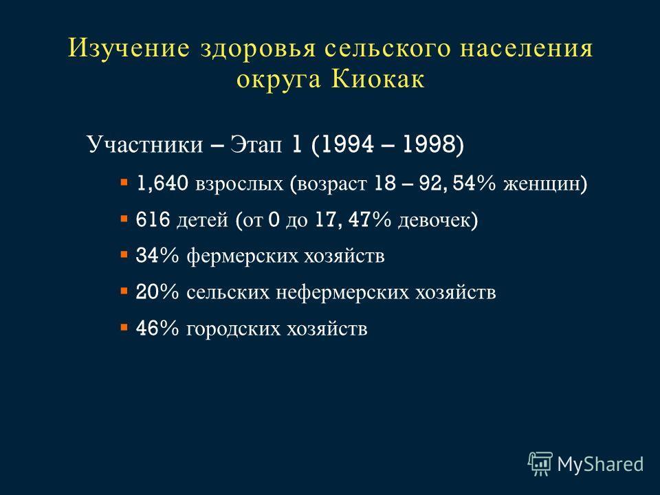 Участники – Этап 1 (1994 – 1998) 1,640 взрослых ( возраст 18 – 92, 54% женщин ) 616 детей ( от 0 до 17, 47% девочек ) 34% фермерских хозяйств 20% сельских нефермерских хозяйств 46% городских хозяйств Изучение здоровья сельского населения округа Киока