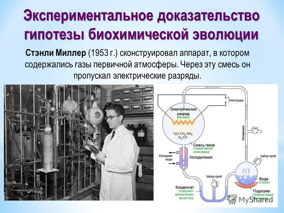 Стэнли Миллер (1953 г.) сконструировал аппарат, в котором содержались газы первичной атмосферы. Через эту смесь он пропускал электрические разряды. Экспериментальное доказательство гипотезы биохимической эволюции
