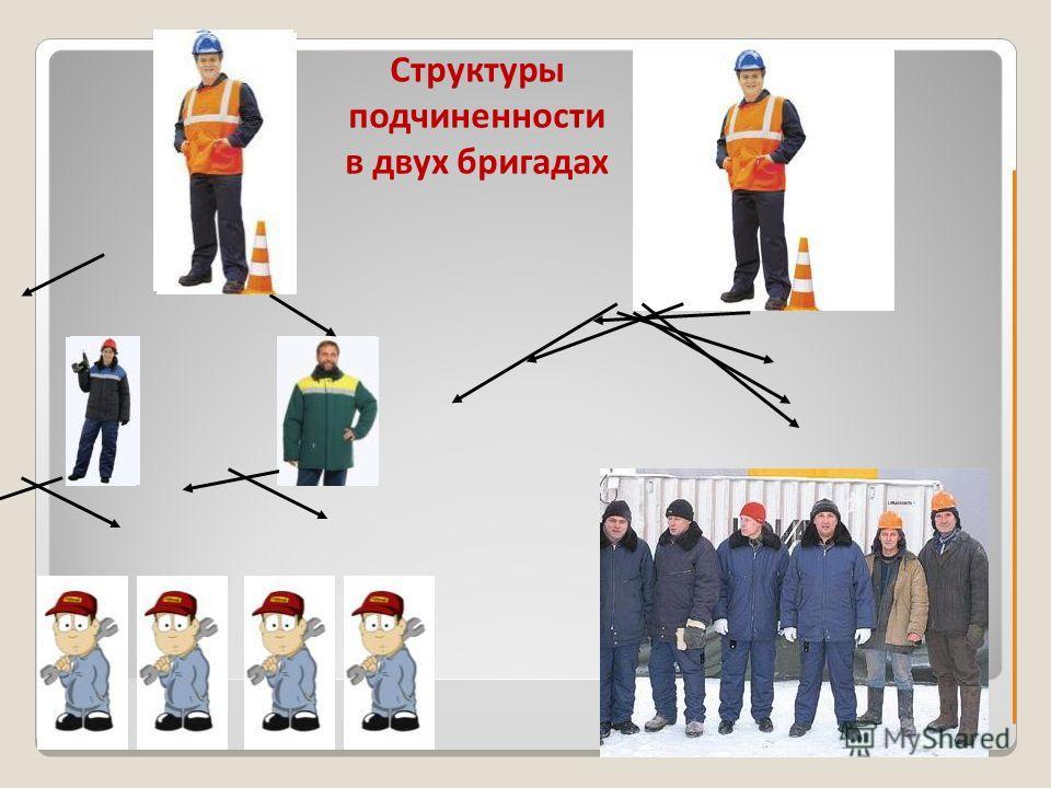 Структуры подчиненности в двух бригадах
