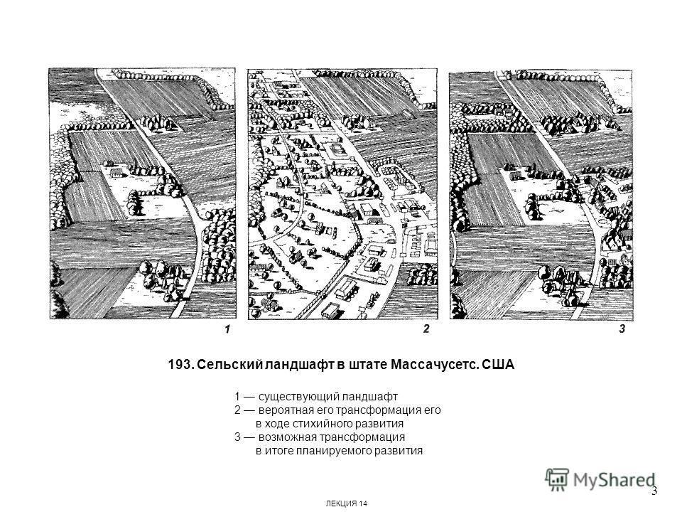 193. Сельский ландшафт в штате Массачусетс. США 1 существующий ландшафт 2 вероятная его трансформация его в ходе стихийного развития 3 возможная трансформация в итоге планируемого развития 3 ЛЕКЦИЯ 14