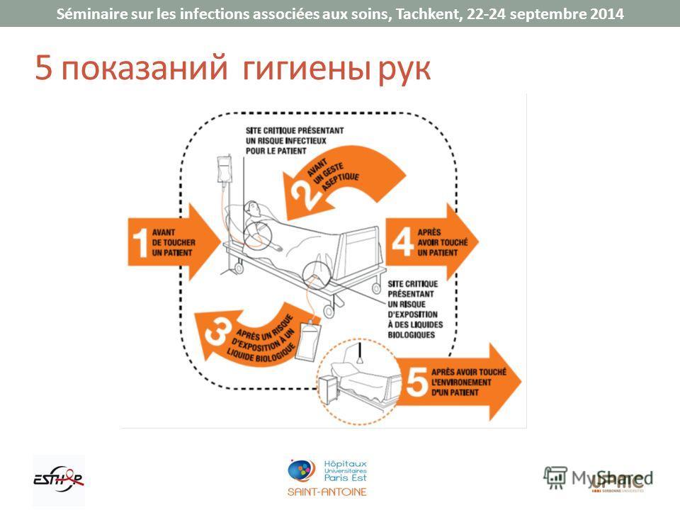 Séminaire sur les infections associées aux soins, Tachkent, 22-24 septembre 2014 5 показаний гигиены рук