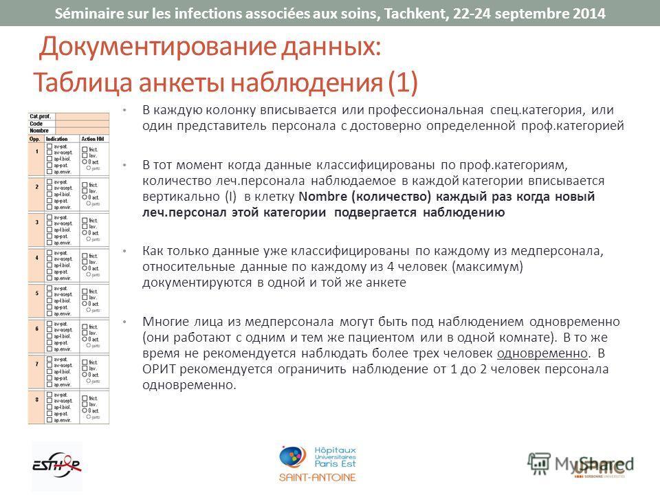Séminaire sur les infections associées aux soins, Tachkent, 22-24 septembre 2014 Документирование данных: Таблица анкеты наблюдения (1) В каждую колонку вписывается или профессиональная спец.категория, или один представитель персонала с достоверно оп