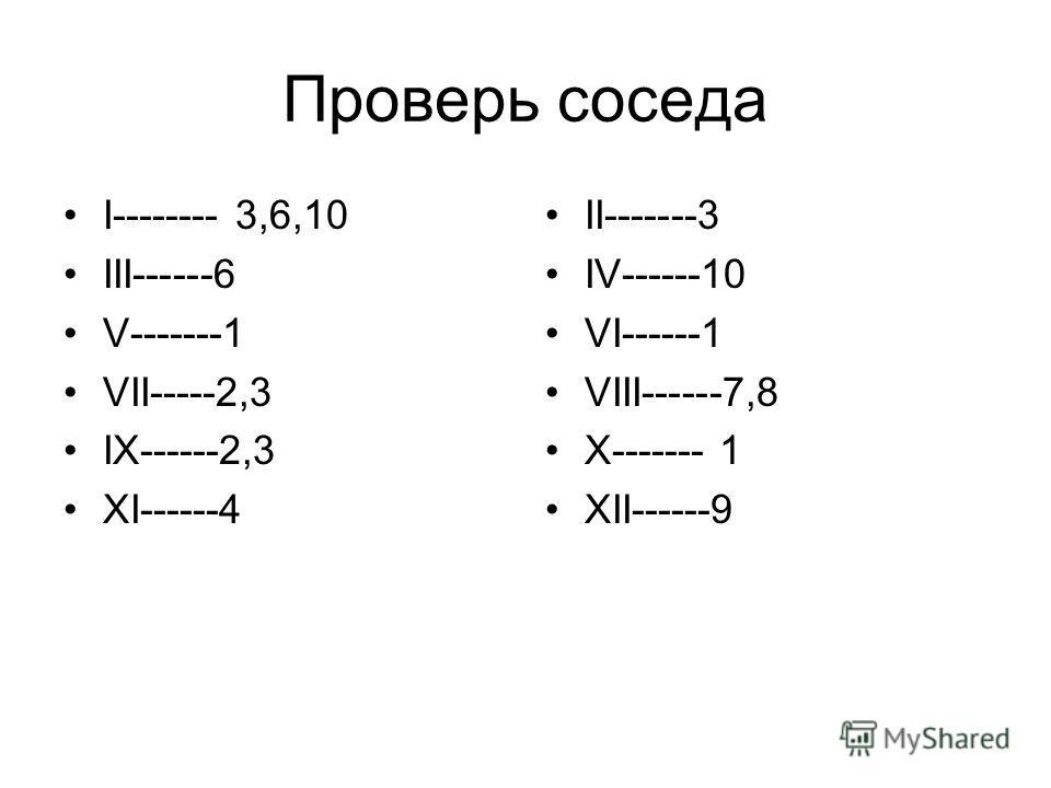 Проверь соседа I-------- 3,6,10 III------6 V-------1 VII-----2,3 IX------2,3 XI------4 II-------3 IV------10 VI------1 VIII------7,8 X------- 1 XII------9