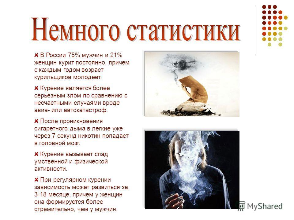 В России 75% мужчин и 21% женщин курит постоянно, причем с каждым годом возраст курильщиков молодеет. Курение является более серьезным злом по сравнению с несчастными случаями вроде авиа- или автокатастроф. После проникновения сигаретного дыма в легк