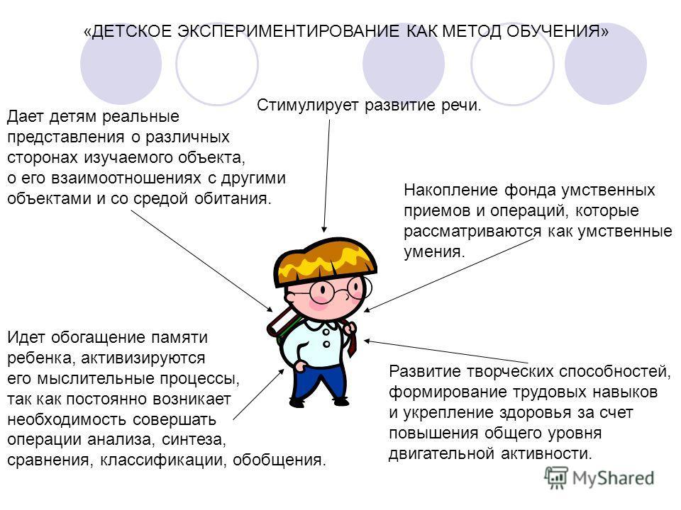 «ДЕТСКОЕ ЭКСПЕРИМЕНТИРОВАНИЕ КАК МЕТОД ОБУЧЕНИЯ» Дает детям реальные представления о различных сторонах изучаемого объекта, о его взаимоотношениях с другими объектами и со средой обитания. Стимулирует развитие речи. Накопление фонда умственных приемо