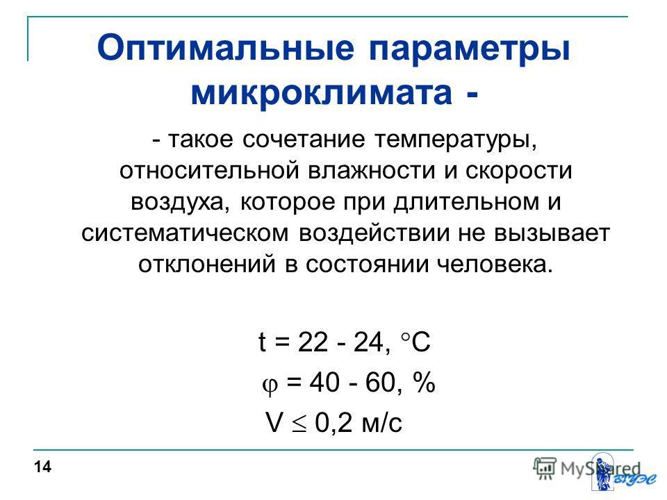 Оптимальные параметры микроклимата - - такое сочетание температуры, относительной влажности и скорости воздуха, которое при длительном и систематическом воздействии не вызывает отклонений в состоянии человека. t = 22 - 24, С = 40 - 60, % V 0,2 м/с 14
