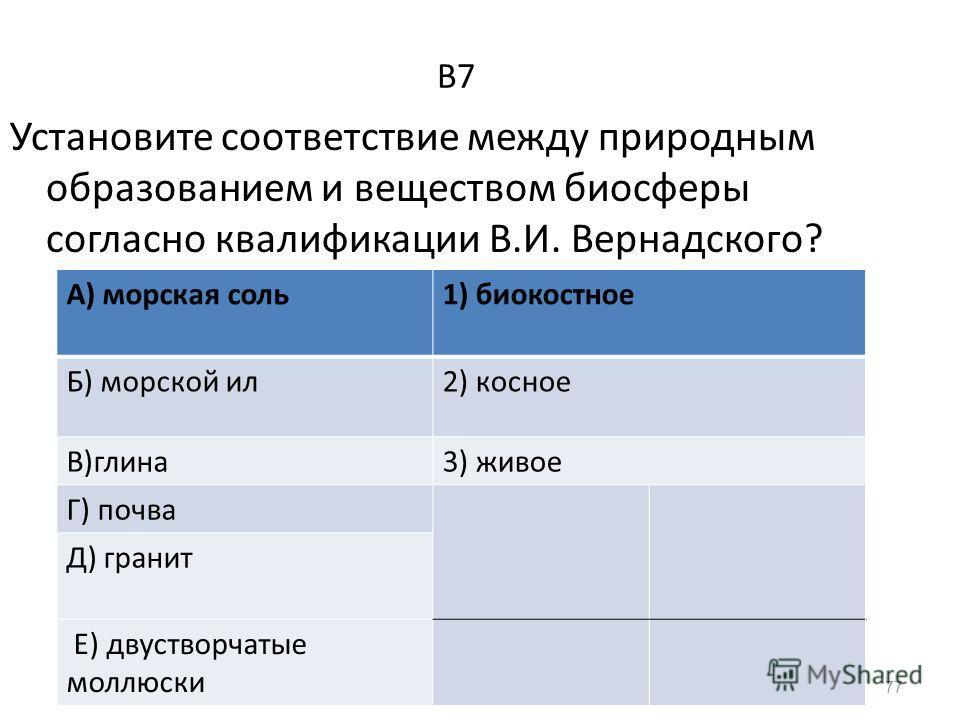 77 В7 Установите соответствие между природным образованием и веществом биосферы согласно квалификации В.И. Вернадского? А) морская соль 1) биокостное Б) морской ил 2) косное В)глина 3) живое Г) почва Д) гранит Е) двустворчатые моллюски