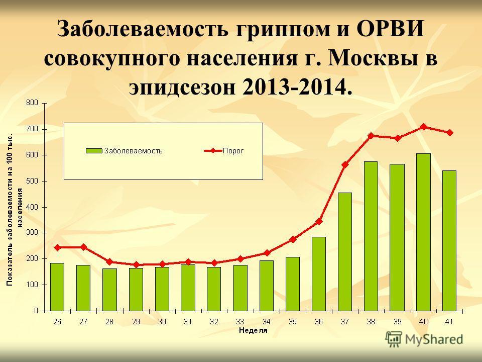 Заболеваемость гриппом и ОРВИ совокупного населения г. Москвы в эпидсезон 2013-2014.