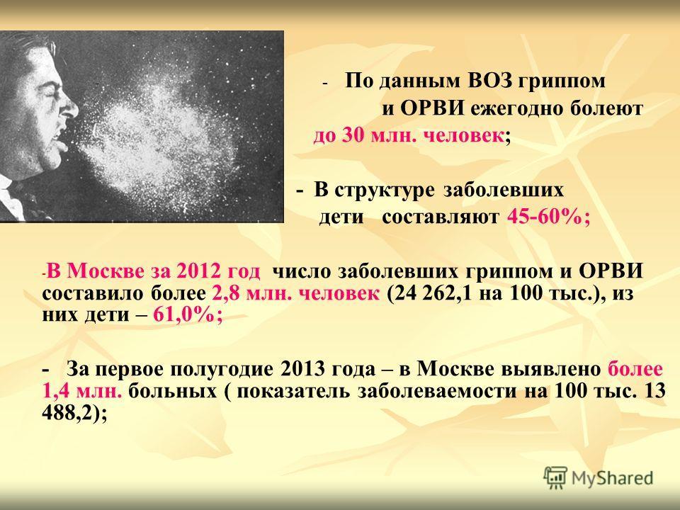 - По данным ВОЗ гриппом и ОРВИ ежегодно болеют до 30 млн. человек; - В структуре заболевших дети составляют 45-60%; - - В Москве за 2012 год число заболевших гриппом и ОРВИ составило более 2,8 млн. человек (24 262,1 на 100 тыс.), из них дети – 61,0%;