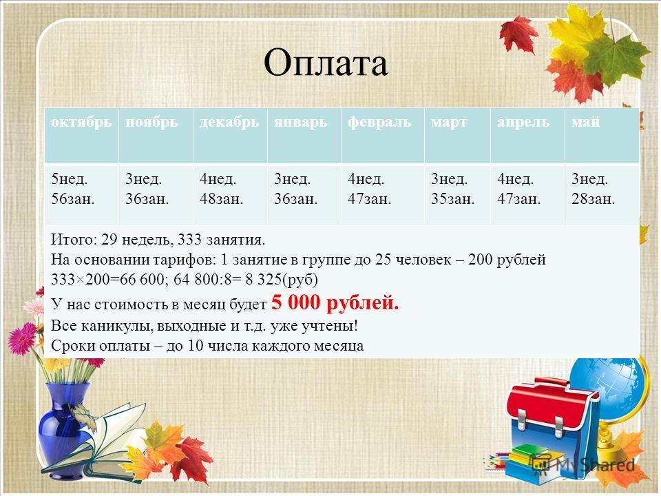 Оплата октябрьноябрьдекабрьянварьфевральмартапрельмай 5 нед. 56 зан. 3 нед. 36 зан. 4 нед. 48 зан. 3 нед. 36 зан. 4 нед. 47 зан. 3 нед. 35 зан. 4 нед. 47 зан. 3 нед. 28 зан. Итого: 29 недель, 333 занятия. На основании тарифов: 1 занятие в группе до 2
