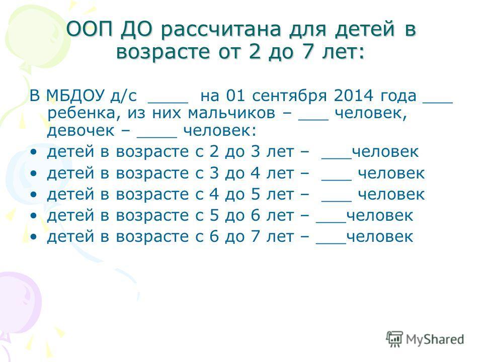 ООП ДО рассчитана для детей в возрасте от 2 до 7 лет: В МБДОУ д/с ____ на 01 сентября 2014 года ___ ребенка, из них мальчиков – ___ человек, девочек – ____ человек: детей в возрасте с 2 до 3 лет – ___человек детей в возрасте с 3 до 4 лет – ___ челове