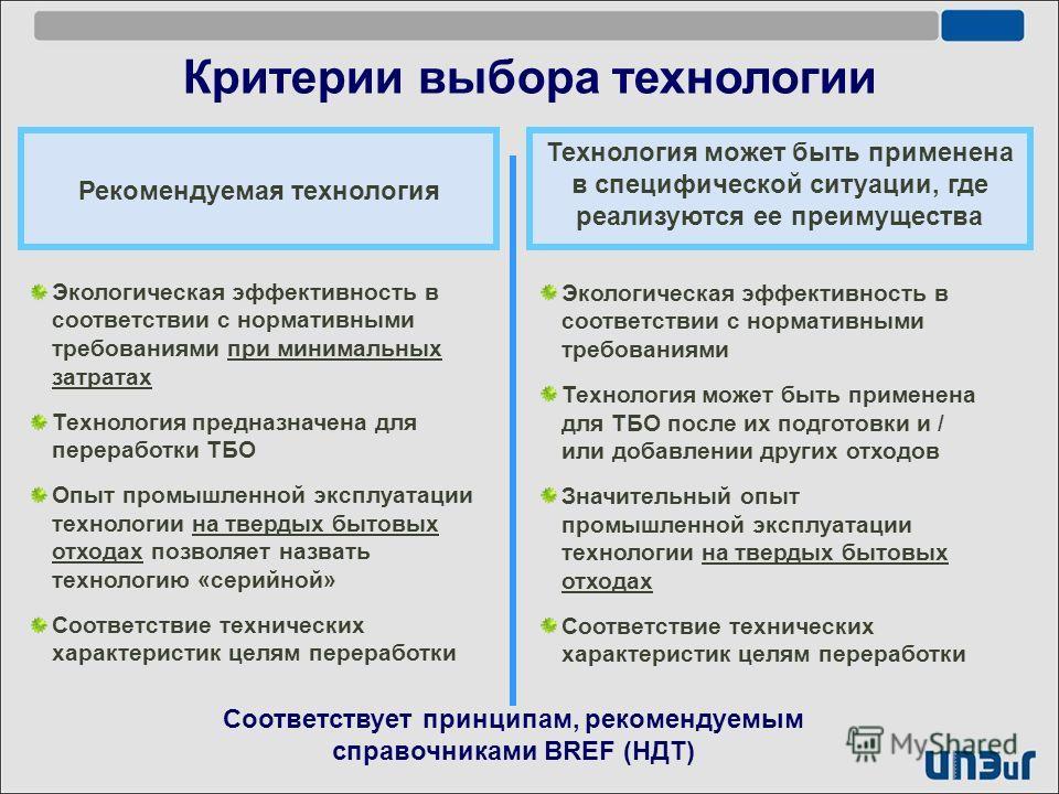 Критерии выбора технологии Экологическая эффективность в соответствии с нормативными требованиями Технология может быть применена для ТБО после их подготовки и / или добавлении других отходов Значительный опыт промышленной эксплуатации технологии на