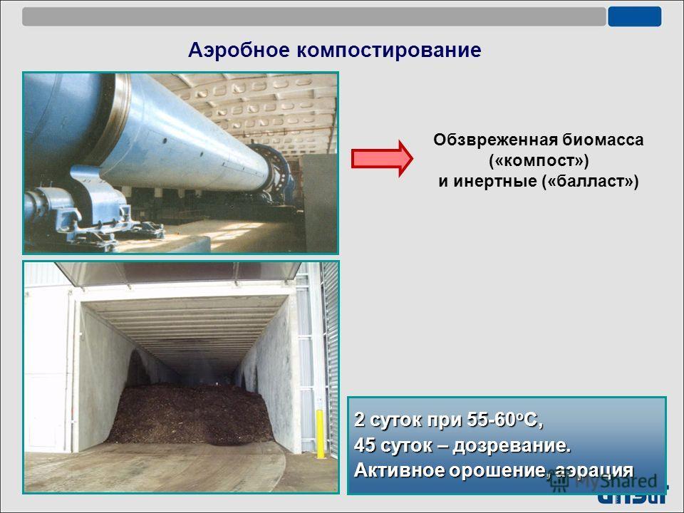 Аэробное компостирование 2 суток при 55-60 о С, 45 суток – дозревание. Активное орошение, аэрация Обзвреженная биомасса («компост») и инертные («балласт»)