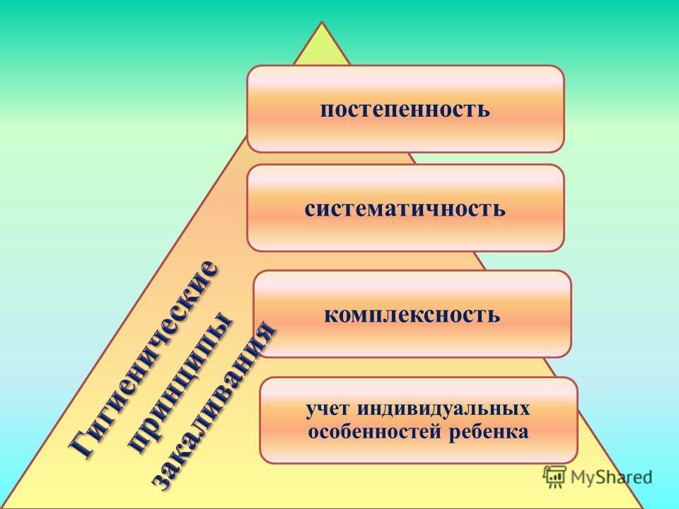 постепенностьсистематичностькомплексность учет индивидуальных особенностей ребенка