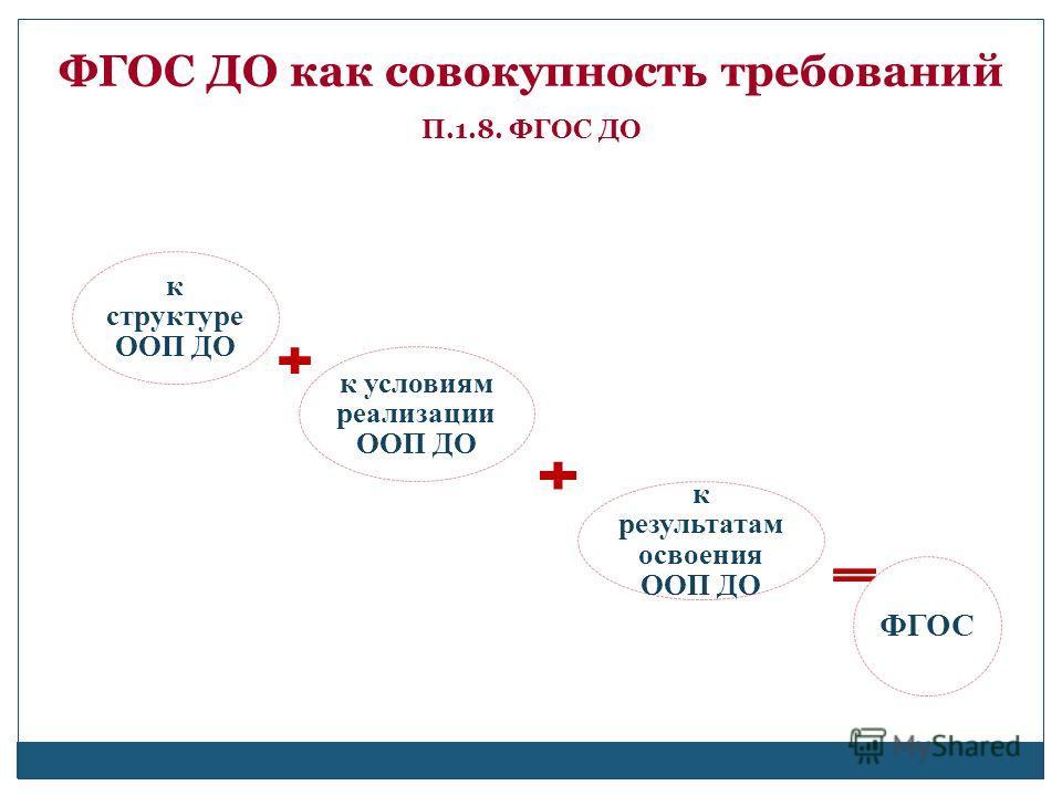Просмотрите презентацию основы фгос до и заполните схемы