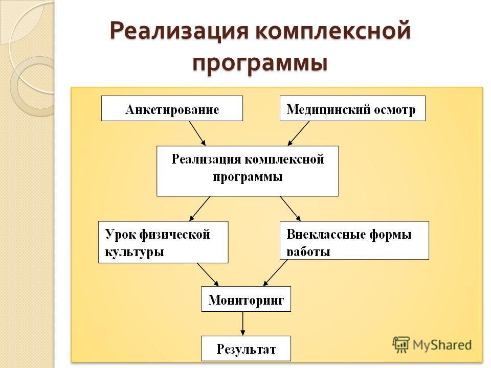 Реализация комплексной программы