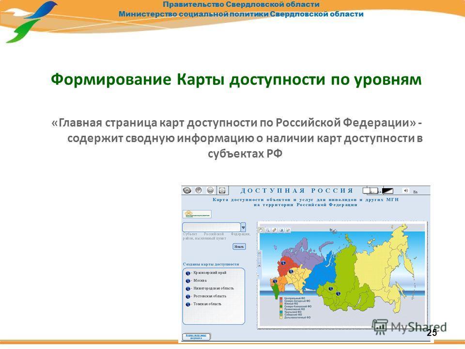 Формирование Карты доступности по уровням «Главная страница карт доступности по Российской Федерации» - содержит сводную информацию о наличии карт доступности в субъектах РФ 25