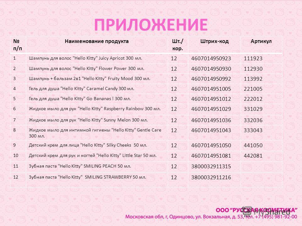 ПРИЛОЖЕНИЕ п/п Наименование продукта Шт./ кор. Штрих-код Артикул 1Шампунь для волос