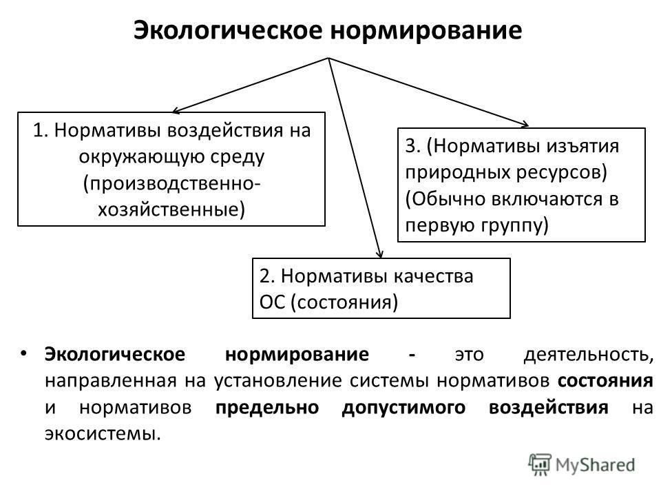 Экологическое нормирование Экологическое нормирование - это деятельность, направленная на установление системы нормативов состояния и нормативов предельно допустимого воздействия на экосистемы. 2. Нормативы качества ОС (состояния) 1. Нормативы воздей