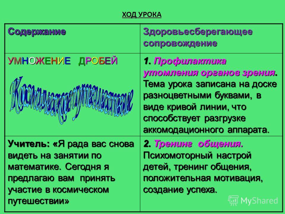 ХОД УРОКА Здоровьесберегающее сопровождение УМНОЖЕНИЕ ДРОБЕЙ 1. Профилактика утомления органов зрения. Тема урока записана на доске разноцветными буквами, в виде кривой линии, что способствует разгрузке аккомодационного аппарата. Учитель: «Я рада вас