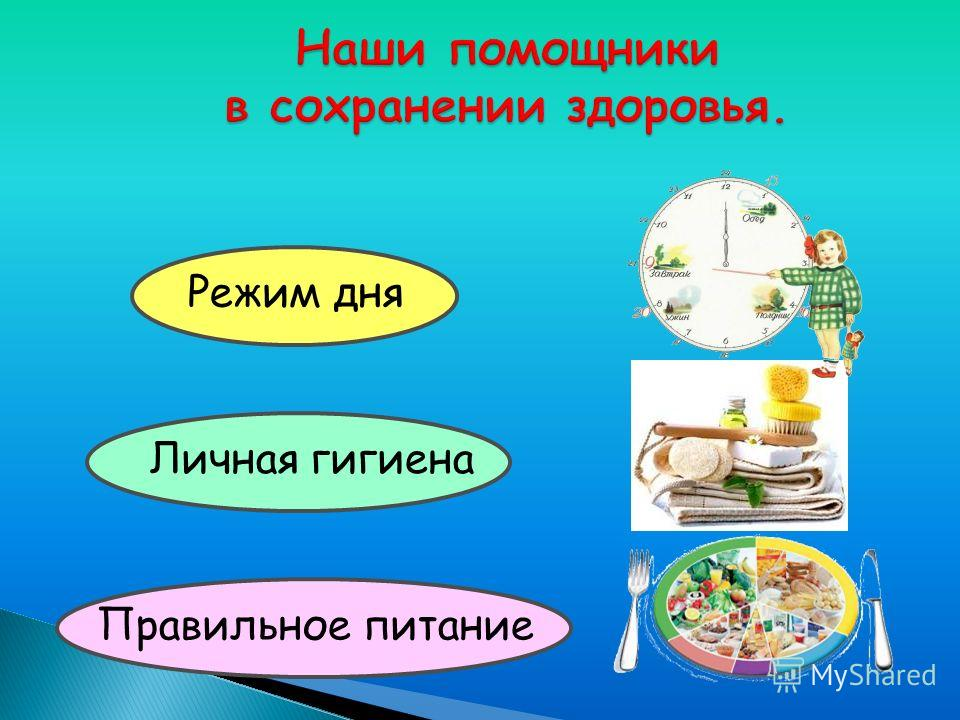 Режим дня Правильное питание Личная гигиена