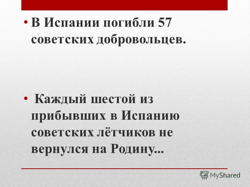 В Испании погибли 57 советских добровольцев. Каждый шестой из прибывших в Испанию советских лётчиков не вернулся на Родину...