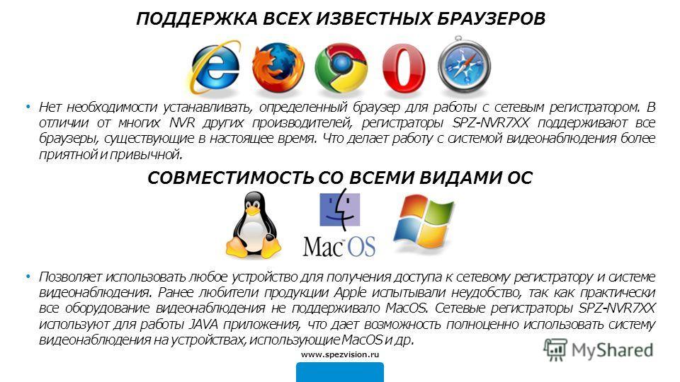 www.spezvision.ru Нет необходимости устанавливать, определенный браузер для работы с сетевым регистратором. В отличии от многих NVR других производителей, регистраторы SPZ-NVR7XX поддерживают все браузеры, существующие в настоящее время. Что делает р