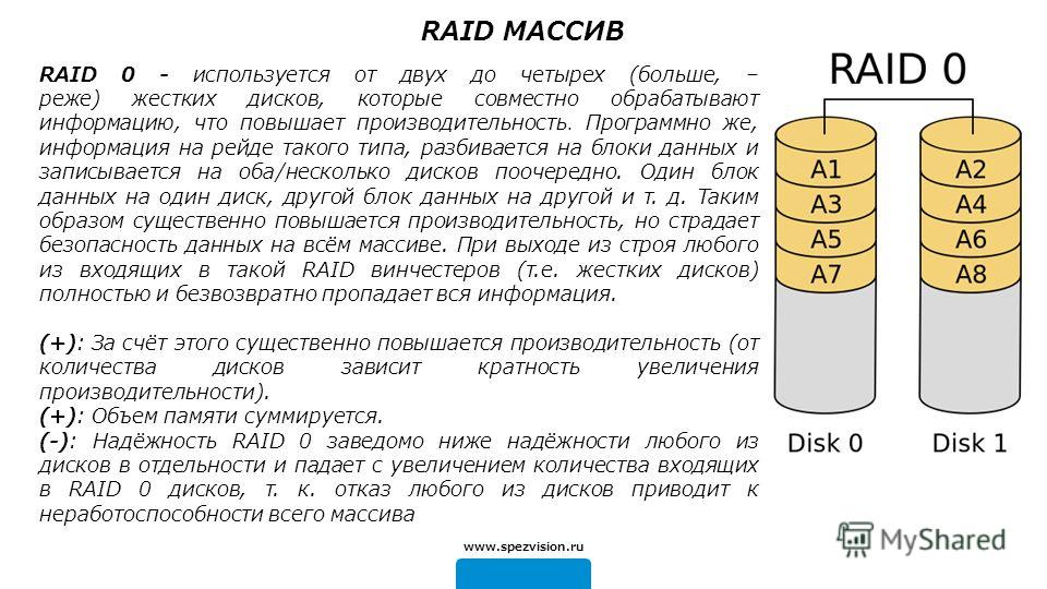 www.spezvision.ru RAID 0 - используется от двух до четырех (больше, – реже) жестких дисков, которые совместно обрабатывают информацию, что повышает производительность. Программно же, информация на рейде такого типа, разбивается на блоки данных и запи