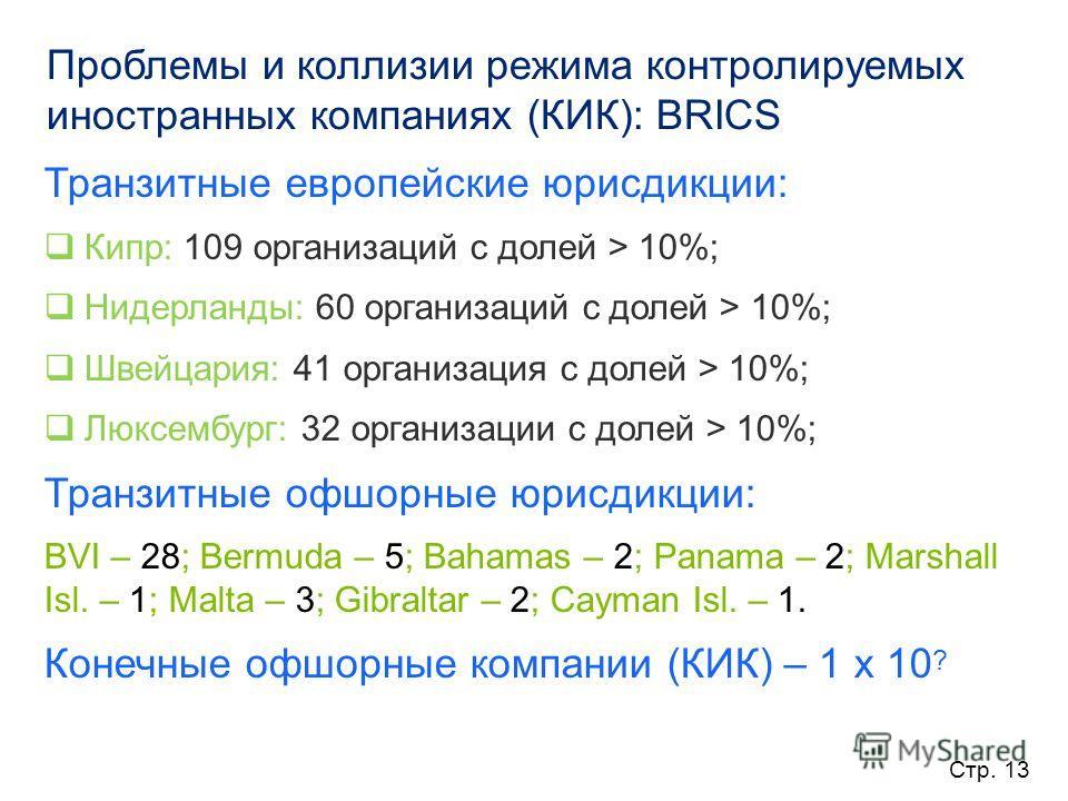 Проблемы и коллизии режима контролируемых иностранных компаниях (КИК): BRICS Транзитные европейские юрисдикции: Кипр: 109 организаций с долей > 10%; Нидерланды: 60 организаций с долей > 10%; Швейцария: 41 организация с долей > 10%; Люксембург: 32 орг