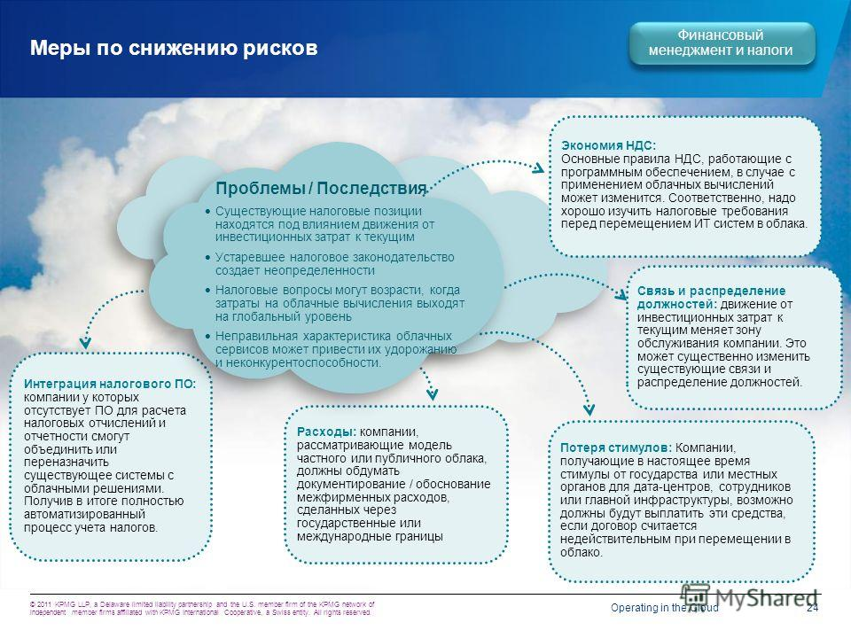 24 Operating in the Cloud © 2011 KPMG LLP, a Delaware limited liability partnership and the U.S. member firm of the KPMG network of independent member firms affiliated with KPMG International Cooperative, a Swiss entity. All rights reserved. Меры по
