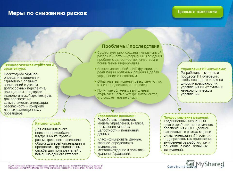 27 Operating in the Cloud © 2011 KPMG LLP, a Delaware limited liability partnership and the U.S. member firm of the KPMG network of independent member firms affiliated with KPMG International Cooperative, a Swiss entity. All rights reserved. Меры по