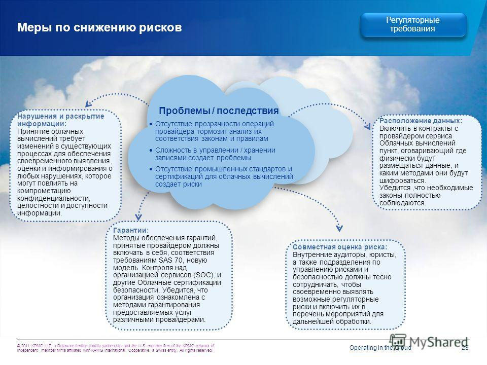 28 Operating in the Cloud © 2011 KPMG LLP, a Delaware limited liability partnership and the U.S. member firm of the KPMG network of independent member firms affiliated with KPMG International Cooperative, a Swiss entity. All rights reserved. Меры по