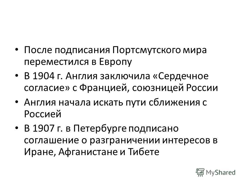 После подписания Портсмутского мира переместился в Европу В 1904 г. Англия заключила «Сердечное согласие» с Францией, союзницей России Англия начала искать пути сближения с Россией В 1907 г. в Петербурге подписано соглашение о разграничении интересов