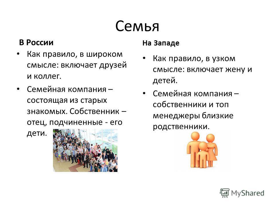 Семья В России Как правило, в широком смысле: включает друзей и коллег. Семейная компания – состоящая из старых знакомых. Собственник – отец, подчиненные - его дети. На Западе Как правило, в узком смысле: включает жену и детей. Семейная компания – со