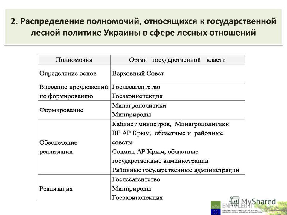 2. Распределение полномочий, относящихся к государственной лесной политике Украины в сфере лесных отношений
