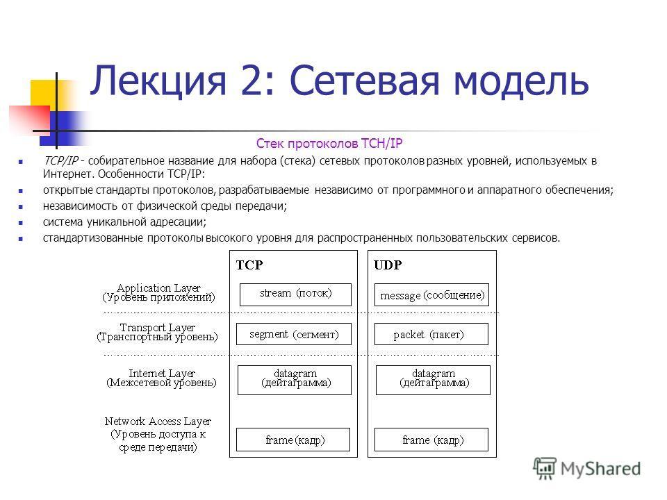 Стек протоколов TCH/IP TCP/IP - собирательное название для набора (стека) сетевых протоколов разных уровней, используемых в Интернет. Особенности TCP/IP: открытые стандарты протоколов, разрабатываемые независимо от программного и аппаратного обеспече