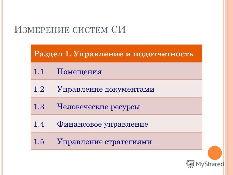 И ЗМЕРЕНИЕ СИСТЕМ СИ Раздел 1. Управление и подотчетность 1.1 Помещения 1.2 Управление документами 1.3 Человеческие ресурсы 1.4 Финансовое управление 1.5 Управление стратегиями
