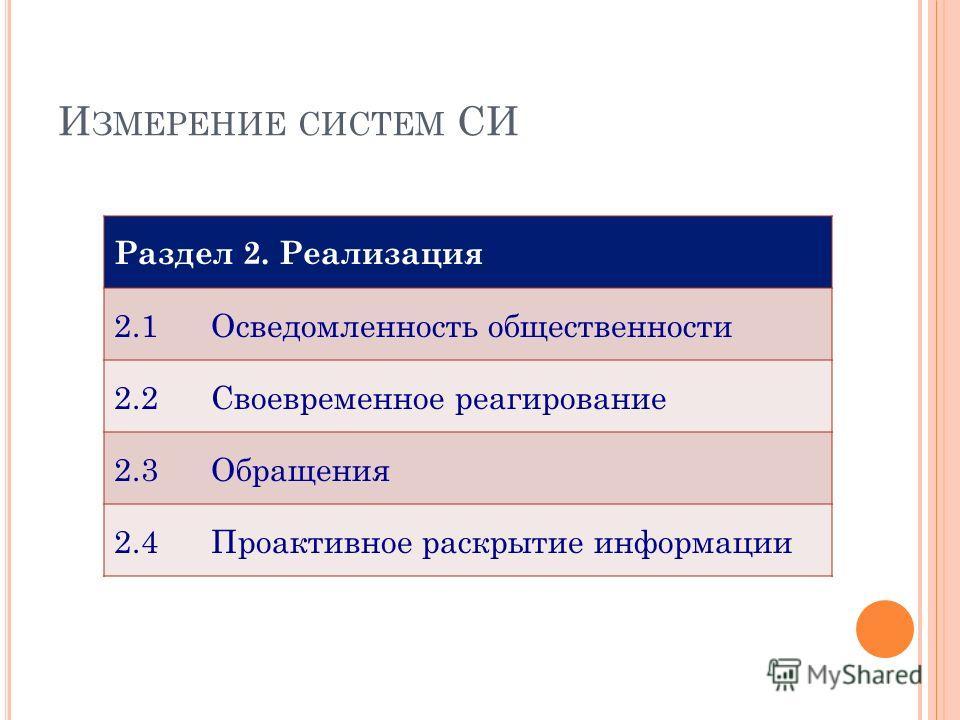 И ЗМЕРЕНИЕ СИСТЕМ СИ Раздел 2. Реализация 2.1 Осведомленность общественности 2.2 Своевременное реагирование 2.3 Обращения 2.4 Проактивное раскрытие информации