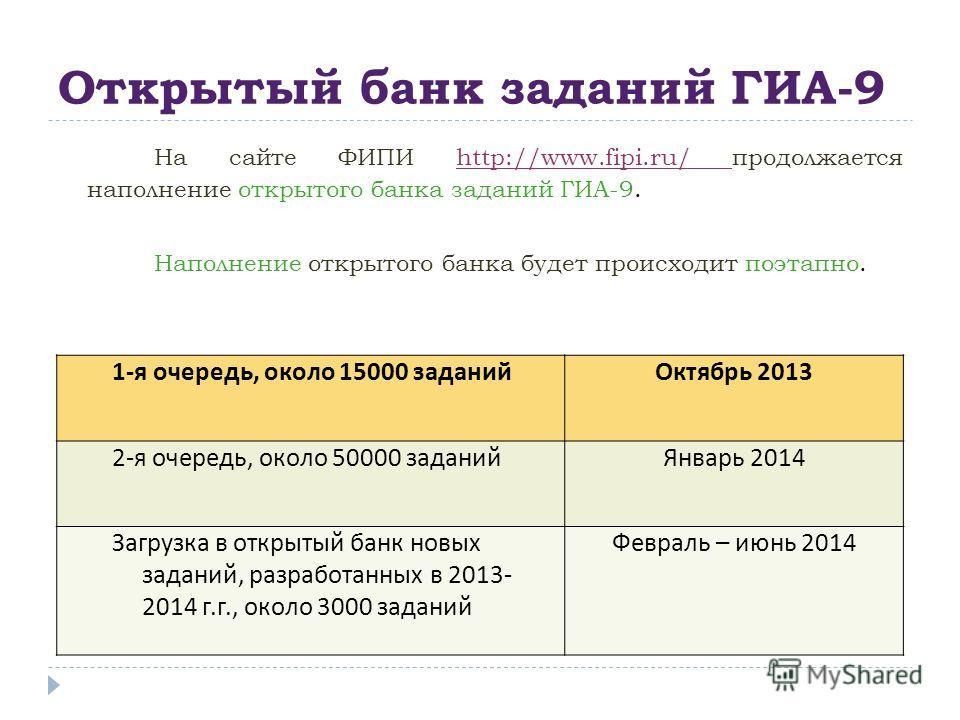 Открытый банк заданий ГИА-9 На сайте ФИПИ http://www.fipi.ru/ продолжается наполнение открытого банка заданий ГИА-9. Наполнение открытого банка будет происходит поэтапно. 1- я очередь, около 15000 заданий Октябрь 2013 2- я очередь, около 50000 задани